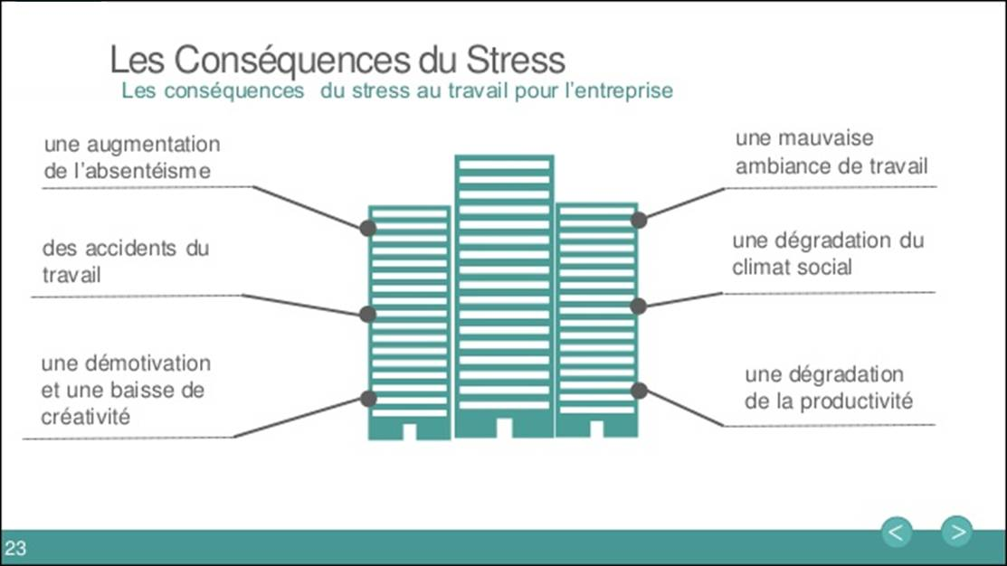 les_consequences_du_stress