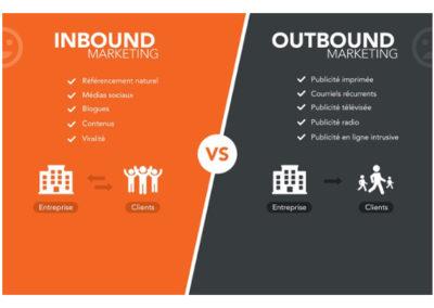 2_b_inbound-versus-outbound
