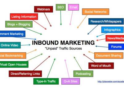 2_d_inbound marketing sources