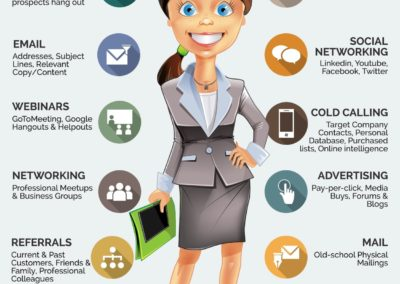 commercial - sales - vente_ prospecting method Infographic