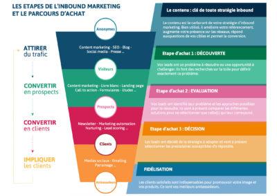 inbound-marketing-2