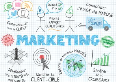 "Croquis ""MARKETING"" (publicit communication stratgie)"